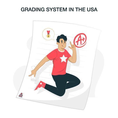 美国论文评分标准