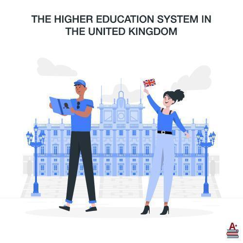 英国教育体系