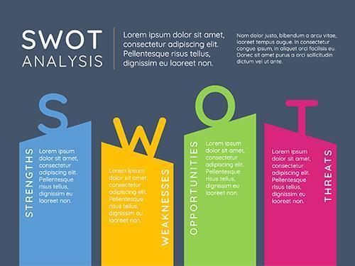 SWOT分析模型1