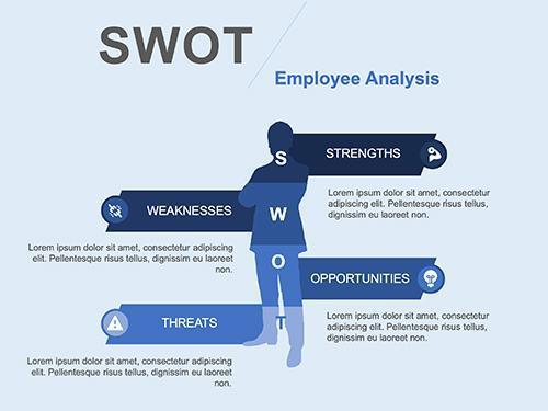 SWOT分析模型2