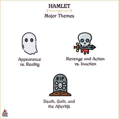 哈姆雷特剧情